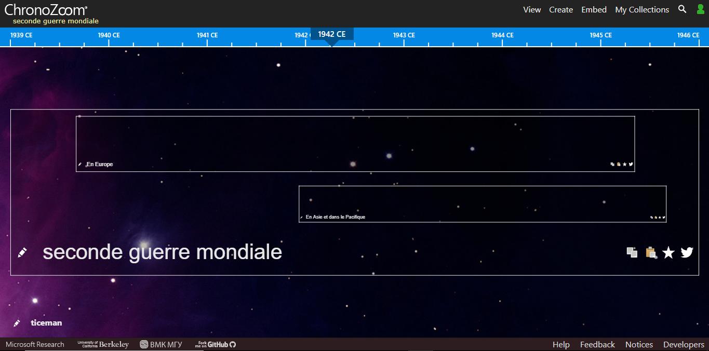 ChronoZoom:un service en ligne pour créer et visualiser des frises chronologiques multimédias en html5