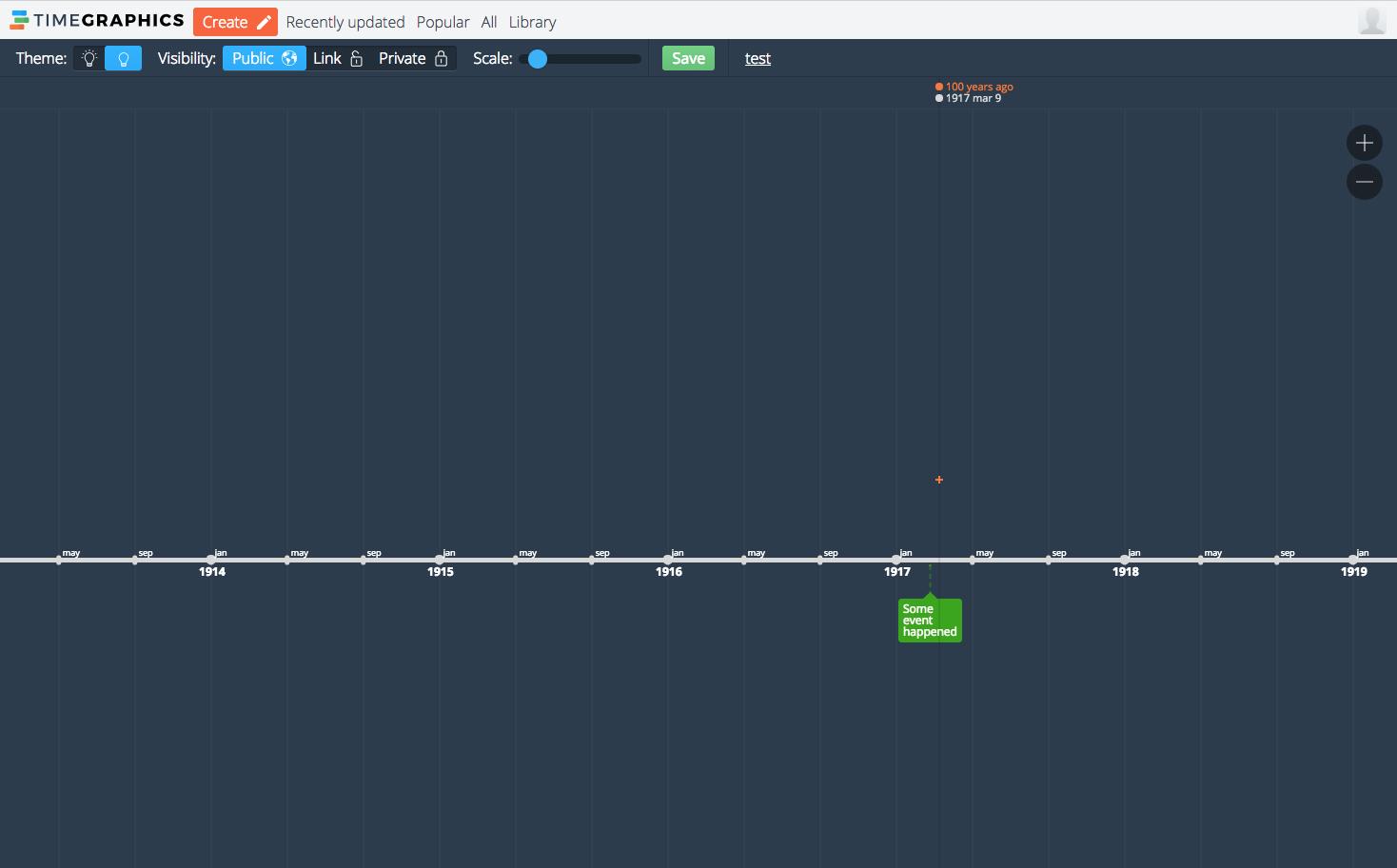 Time graphics: réalisez vos frises chronologiques multimédia en quelques clics