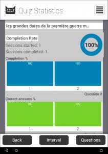 quizpedia-statistiques