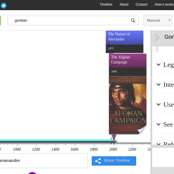 Histropedia: créer des frises chronologiques à partir des données de Wikipédia