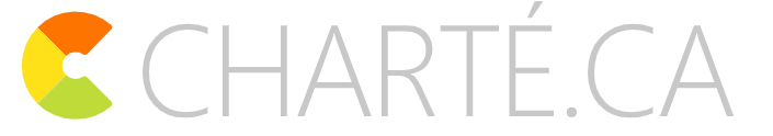 Charteca: Vos diagrammes et graphiques, animés ou non, en quelques clics