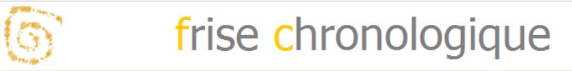 Frisechronos.fr: réaliser ses frises chronologiques facilement.