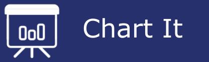 Chartit : graphiques et datavisualisations en quelques clics.