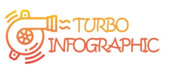 Turbo Infographic : réaliser des infographies automatiquement (ou presque).